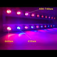 Led фито-светильник для растений, 40 W, с регулируемым спектром